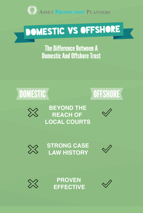 domestic vs offshore trusts