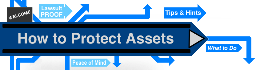 How to Protect Assets