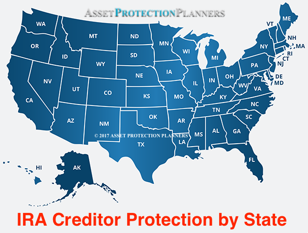 IRA Creditor Protection by State