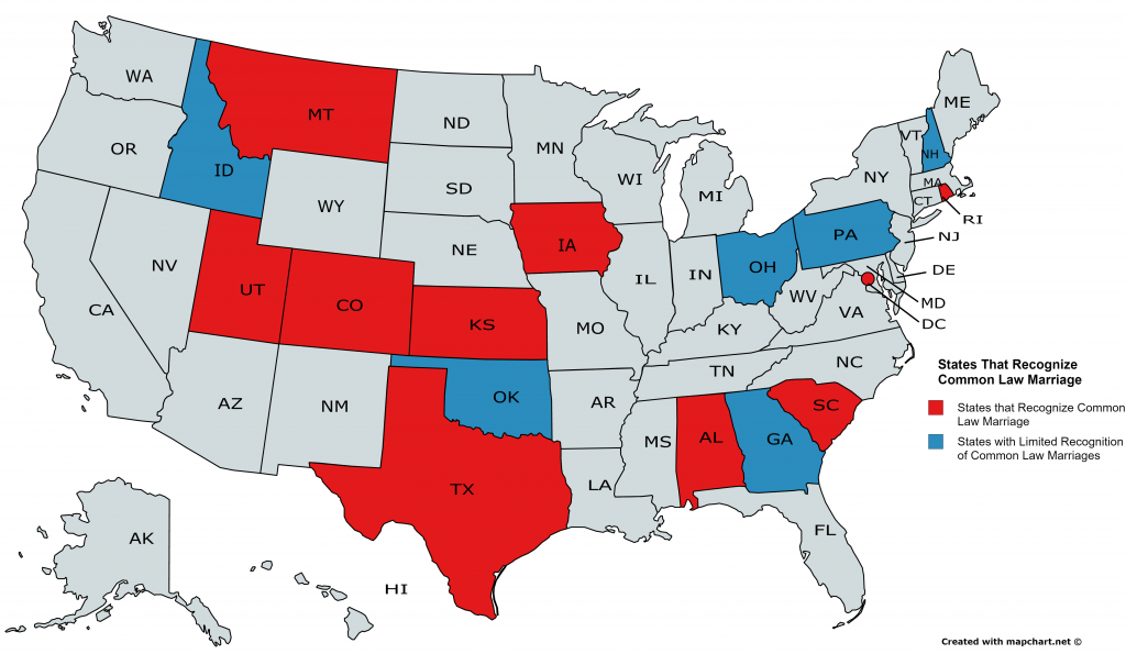 states that recognize common law marriage