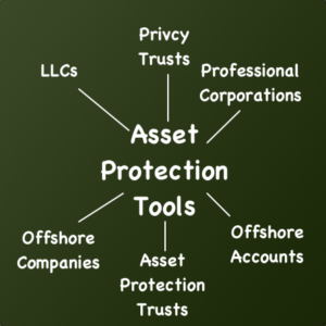 how asset protection works