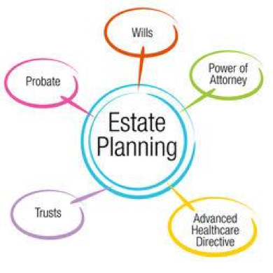 estate planning advice