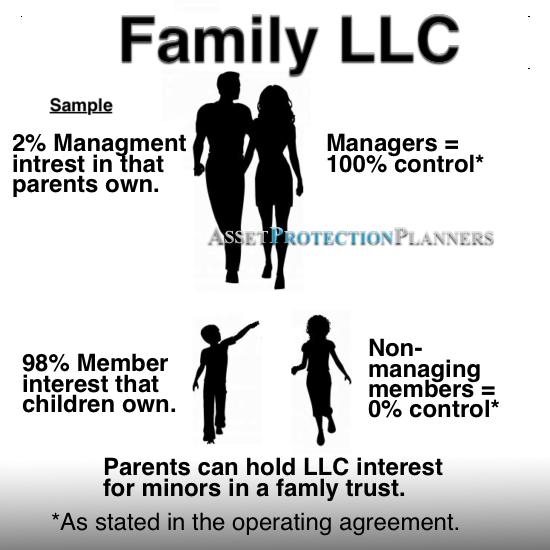 family llc
