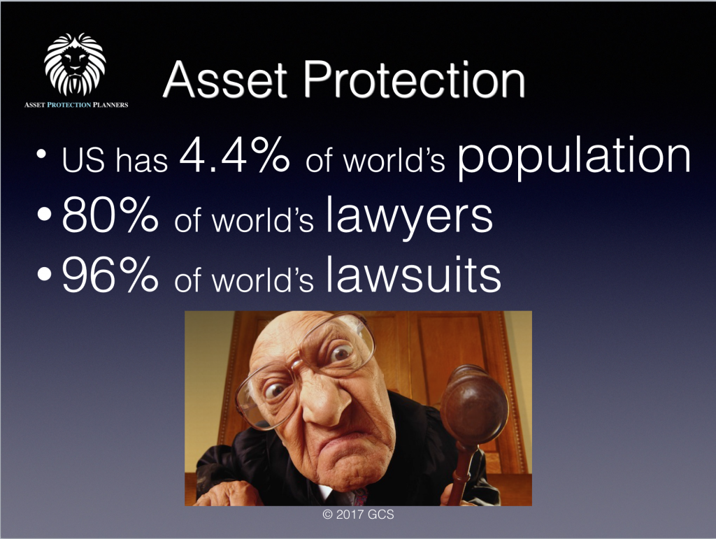 asset protection need