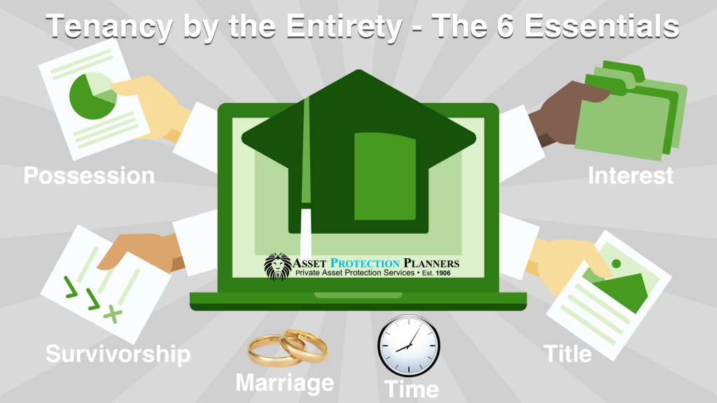 tenancy by the entireties 6 elements