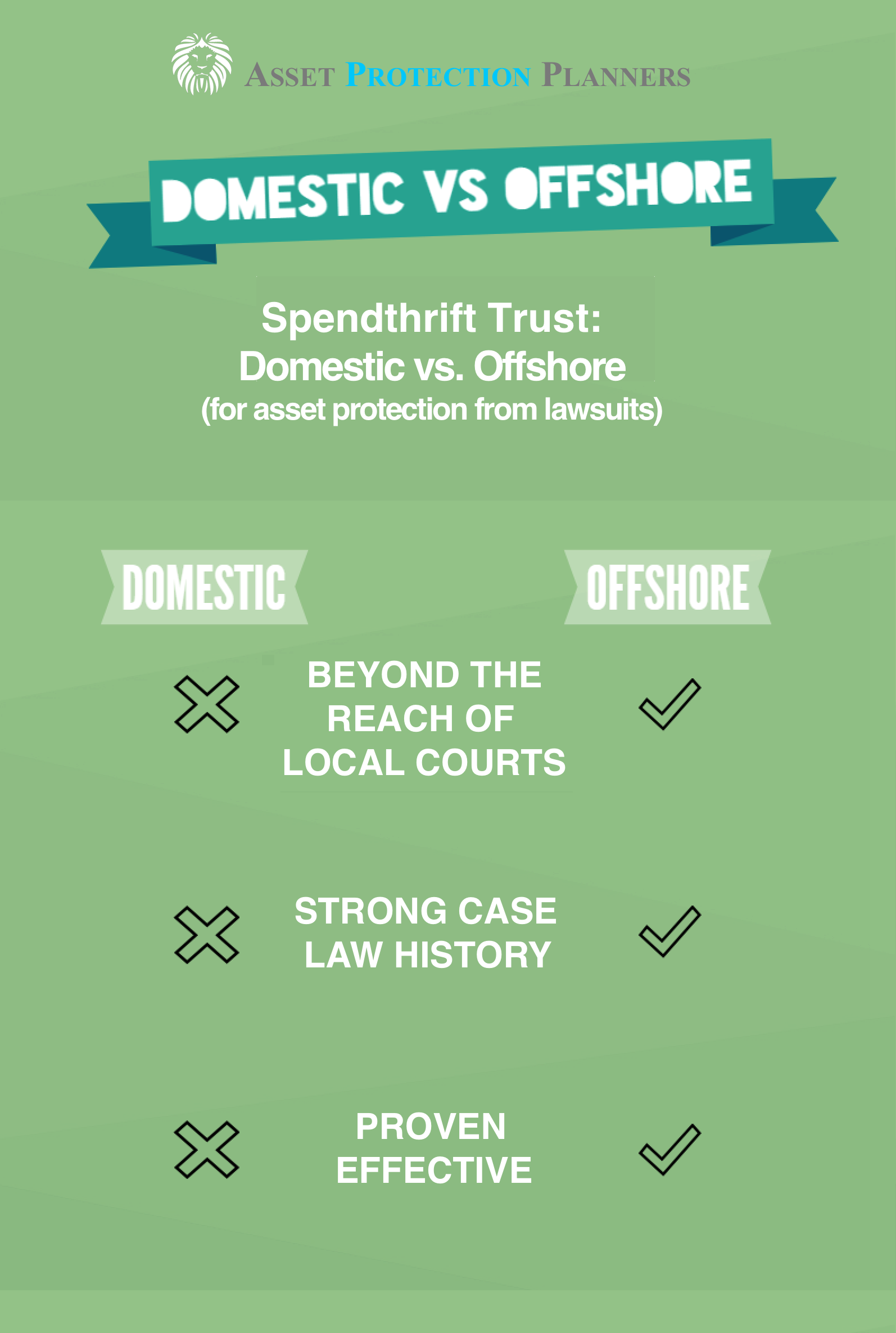 Domestic vs. offshore spendthrift trust