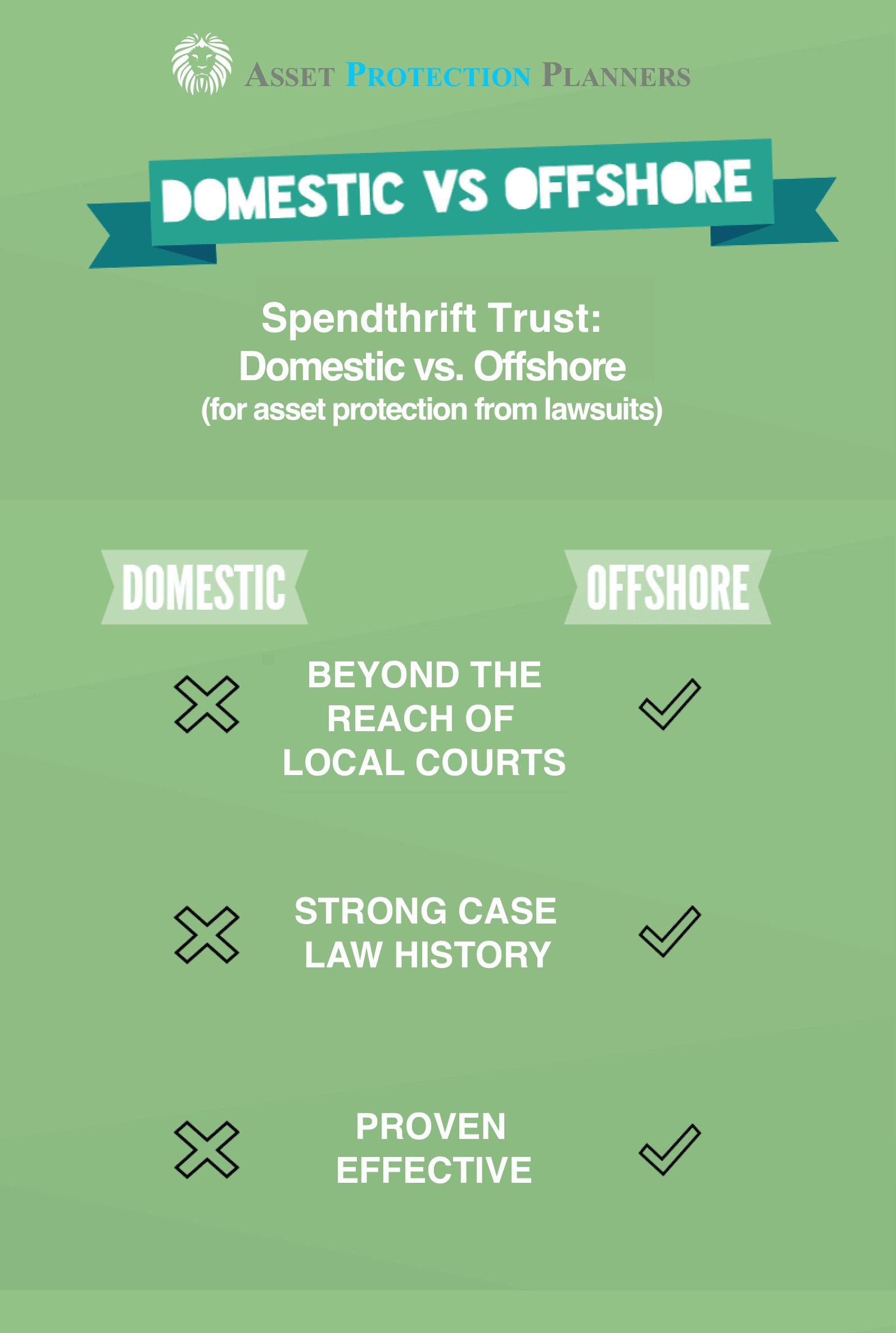 Domestic vs. offshore spendthrift trust