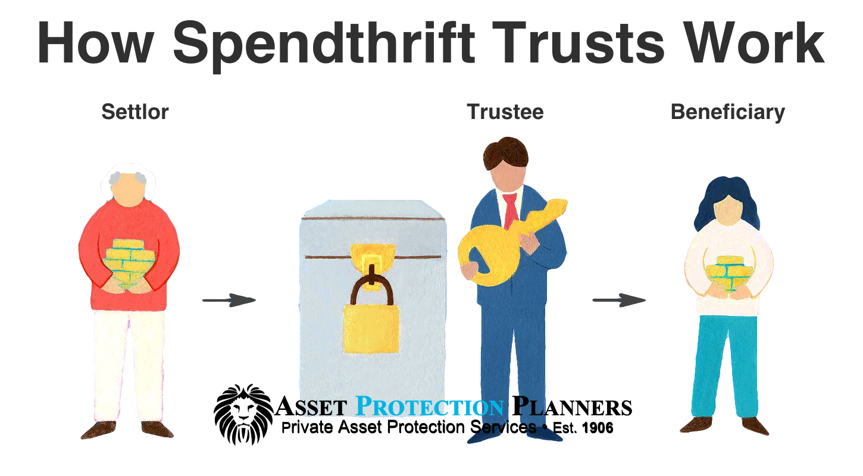 How spendthrift trusts work