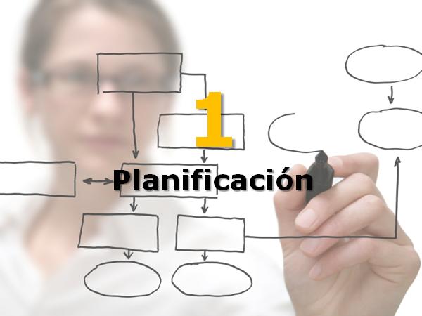 Planificación de la protección de activos