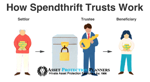 How spendthrift trusts work