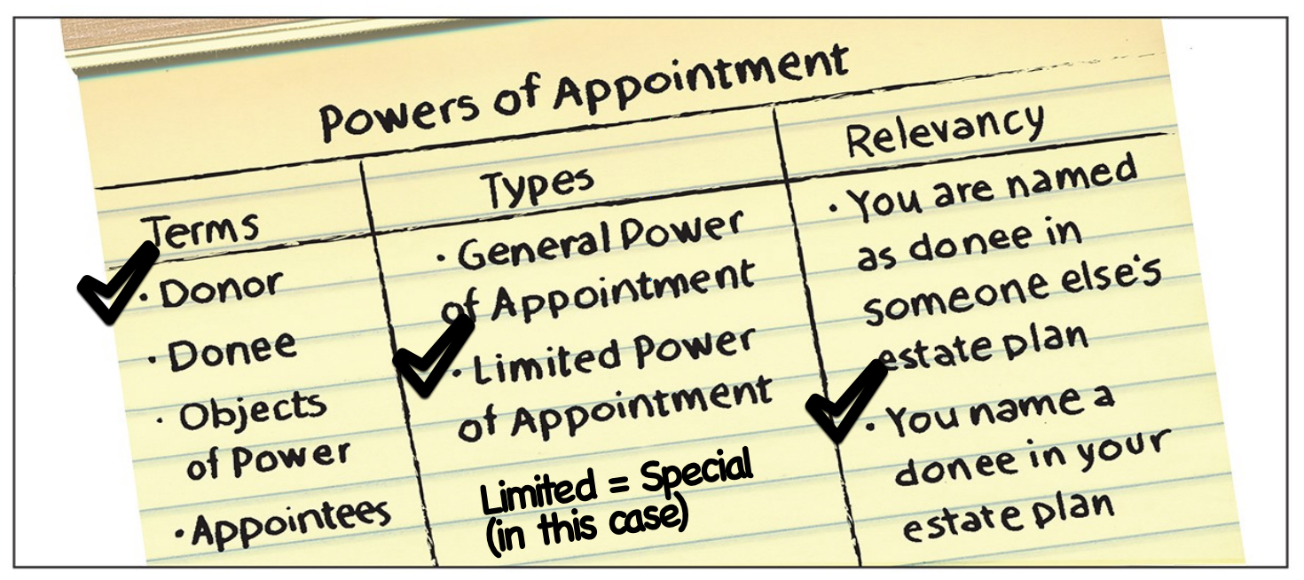 Special Power of Appointment